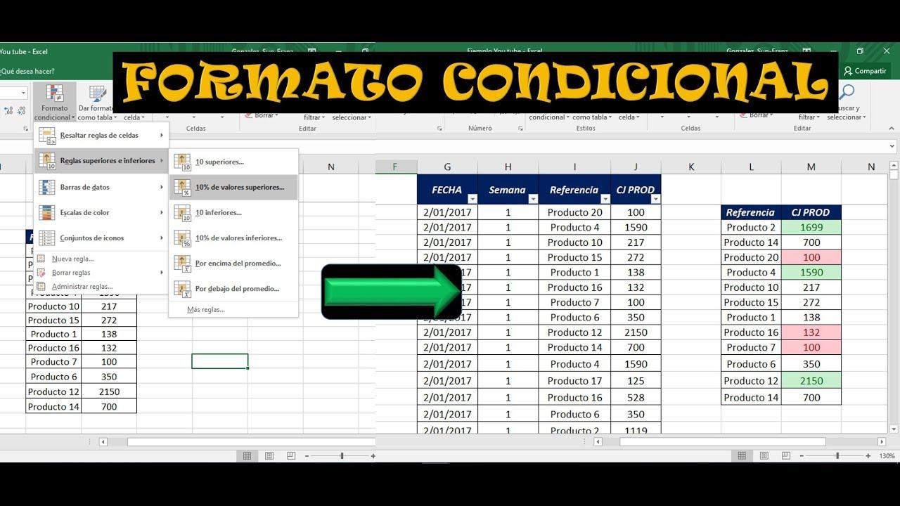 Formato Condicional En Excel Maximos Y Minimos Youtube