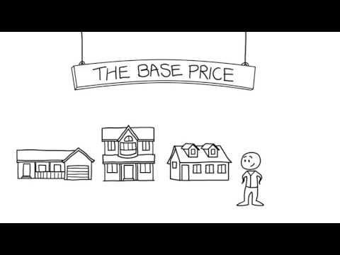 Modular and Prefab Home Price Per Square Foot