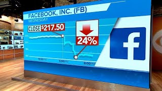 What's behind Facebook's $150B market value plunge?