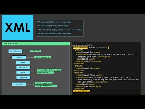 xml-tutorial-for-beginners-|-what-is-xml-|-learn-xml