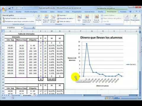 Construcción Con Excel 2007 De Un Gráfico De Líneas Un
