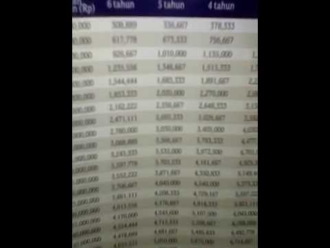 daftar cicilan kta bank qnb kesawan