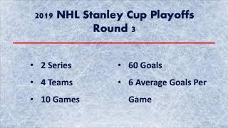 2019 NHL Stanley Cup Playoffs - Round 3 TOTALS