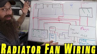 Understanding How To Wire Electric Cooling Fans