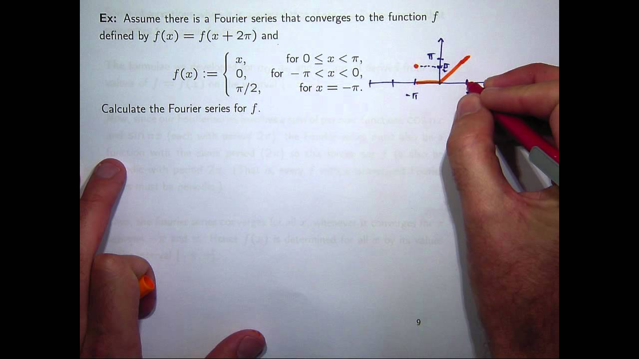 fourier series a method to solve Fourier series fourier series started life as a method to solve problems about the ow of heat through ordinary materials it has grown so far that.