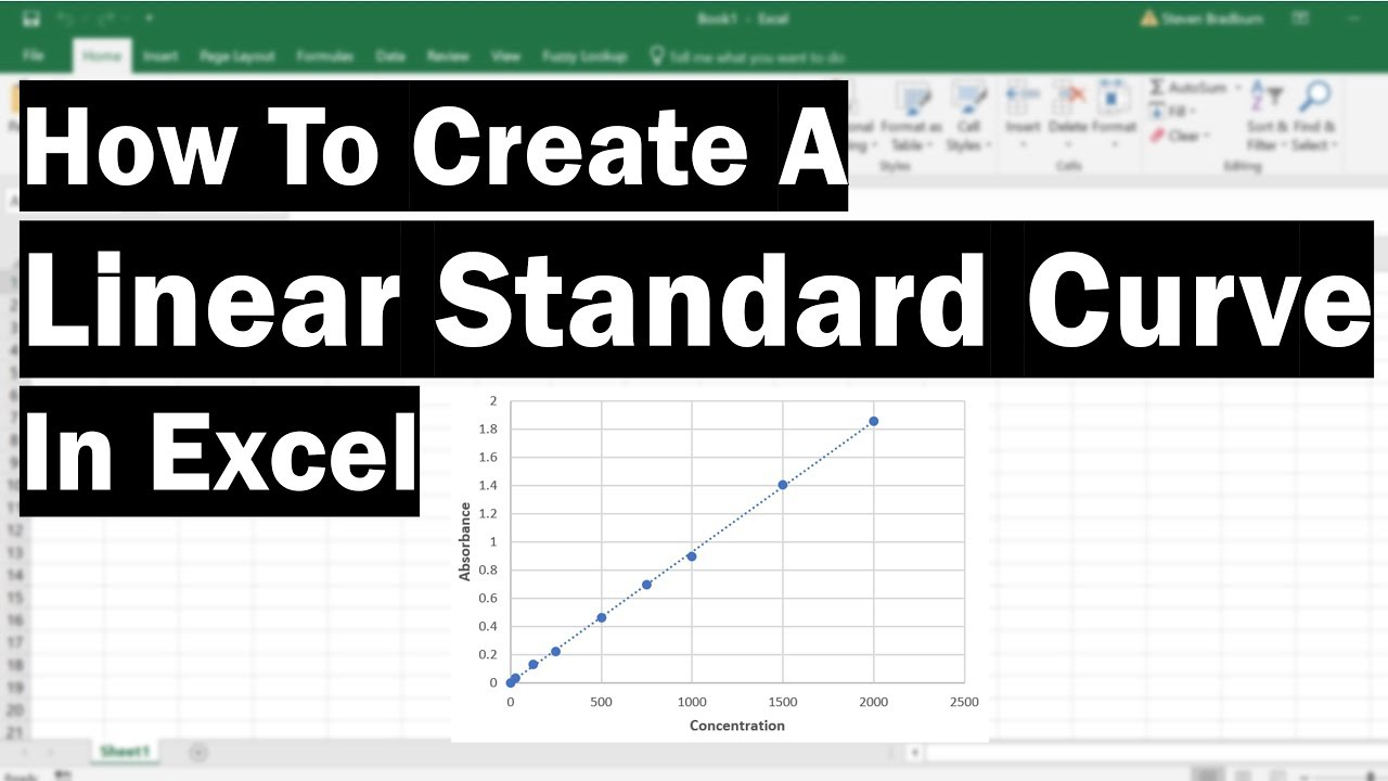 How To Create A Linear Standard Curve In Excel - Top Tip Bio
