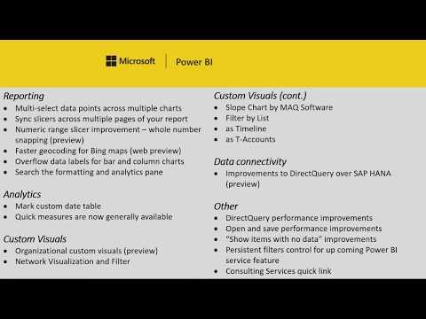 Power BI Desktop February Feature Summary | Microsoft Power