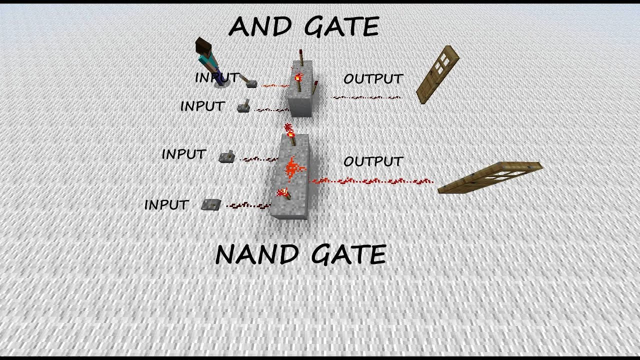 Geoff S Minecraft And Amp Nand Gate Tutorial