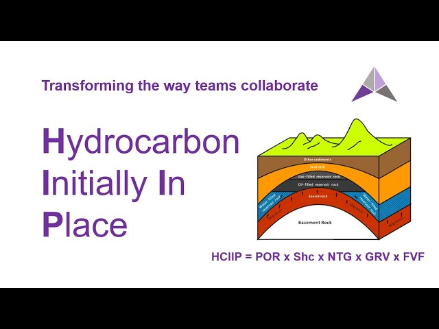 Hydrocarbon Initially In Place (HCIIP) (Probabilistic) Tutorial
