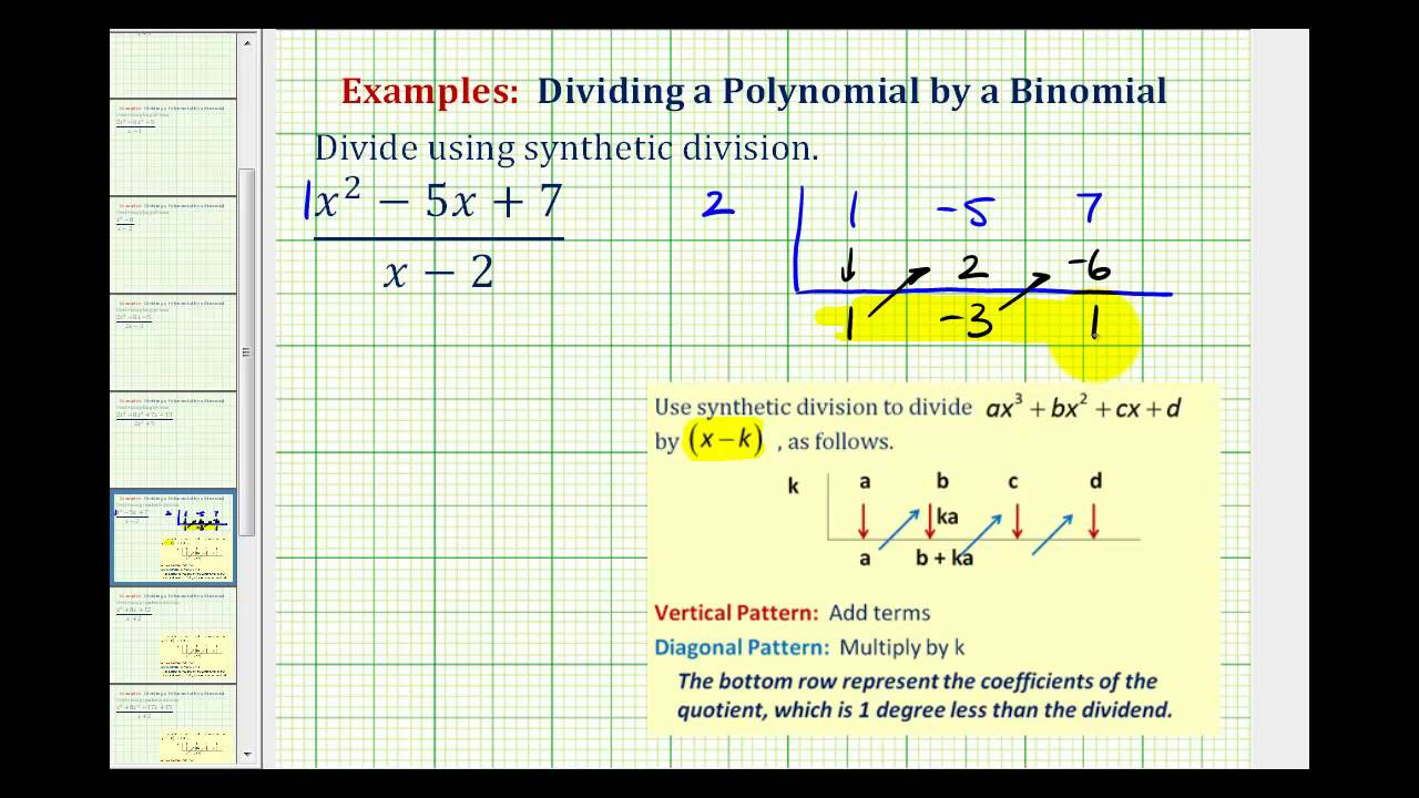 medium resolution of Synthetic Division (examples