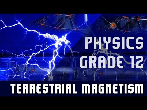 Terrestrial Magnetism | Matter Angle of Dip And Declination