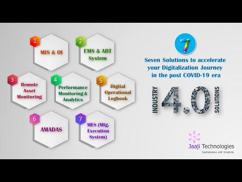 7 Industry 4.0 Digital Solutions for Post COVID19 era