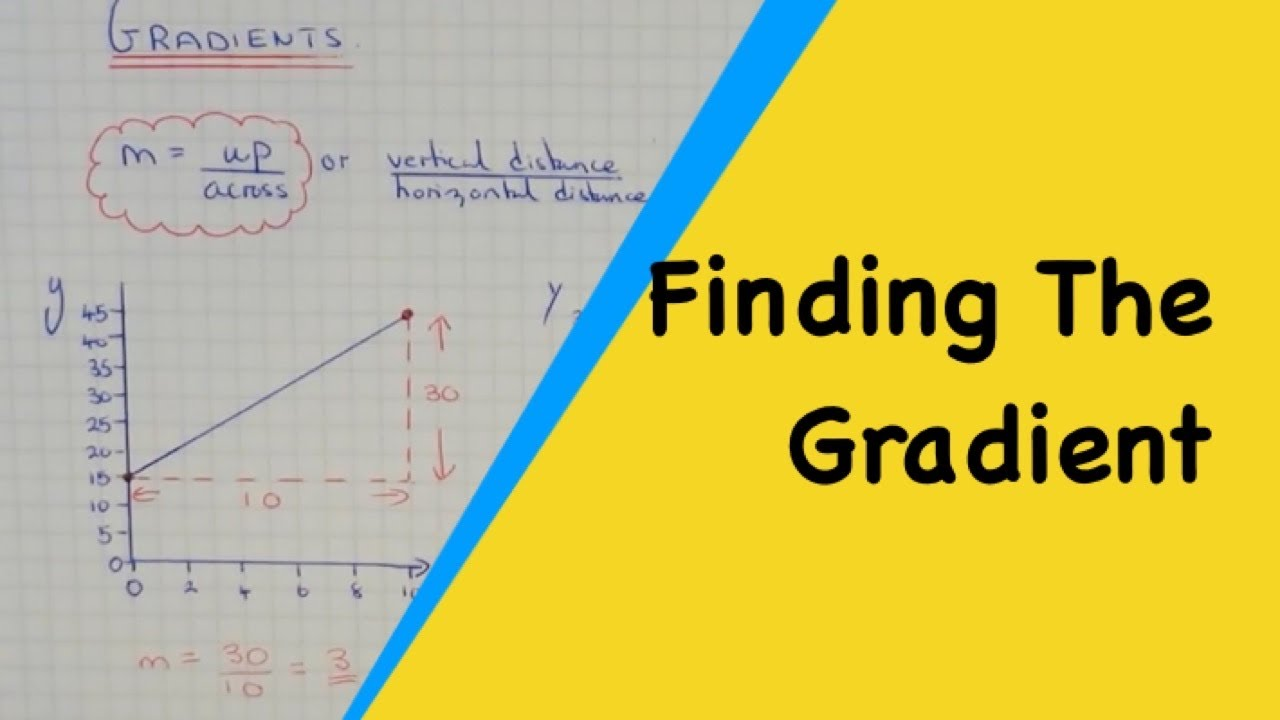 How To Work Out The Gradient From A Straight Line Graph (Different Scales) - YouTube