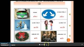 Pronunciation of SH/CH/TH- Video Lecture