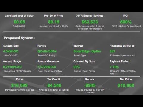 Solar panels cost calculator - Solar Estimate Online