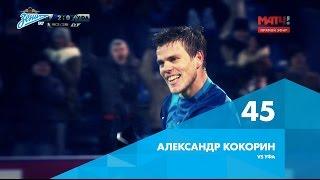 Голосование за лучший гол первой половины сезона-2016/17: часть пятая
