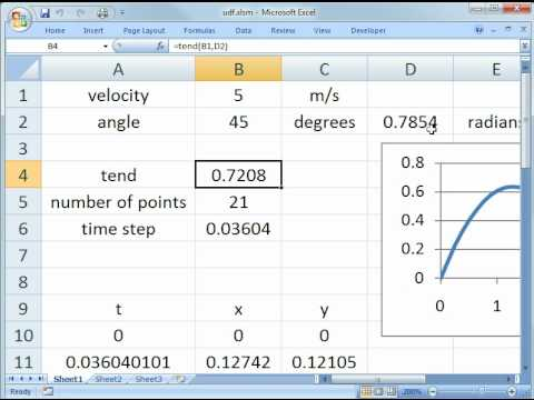 Creating Your Own Functions in Excel with VBA