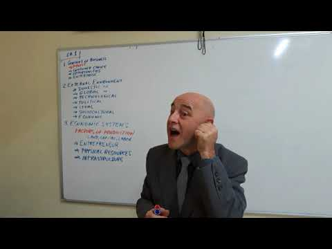 Business Administration - Lecture 03