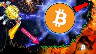 Altcoins EXPLODE! BITCOIN Might SURGE to $100,000 🚀 $BTC Institutional FOMO!!!