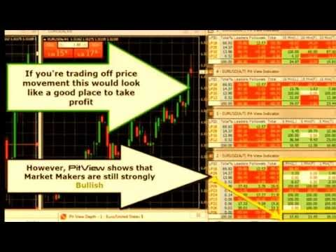 How to use depth of market forex