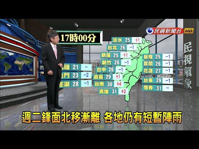2019/6/24 週二鋒面漸離 各地仍有短暫陣雨-民視新聞