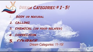 Dream Categories I-5