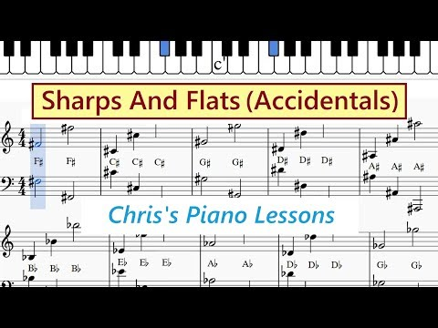 Download Sharps And Flats In Treble And Bass Clefs Piano Notes Guide