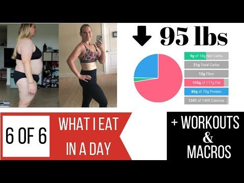 Ketogenic Diet Weight Loss Journey