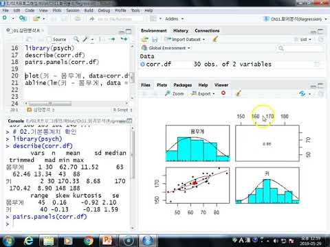 Ch11_03.R 회귀분석(Regression)(상관분석 3/3)03