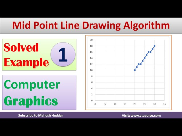 1. Solved Example Mid Point Line Drawing Algorithm | Computer Graphics Line Drawing by Mahesh Huddar