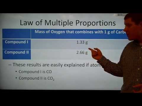 CH110 1.4 Fundamental Chemical Laws