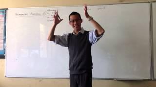 Derivatives of 6 Trigonometric Functions
