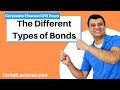 Different Types of Bonds | Introduction to Corporate Finance | CPA Exam BEC | CMA Exam | Chp 7 p 4