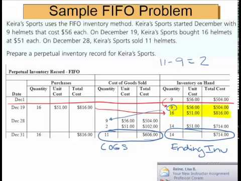 Fifo Lifo Weighted Average Examples