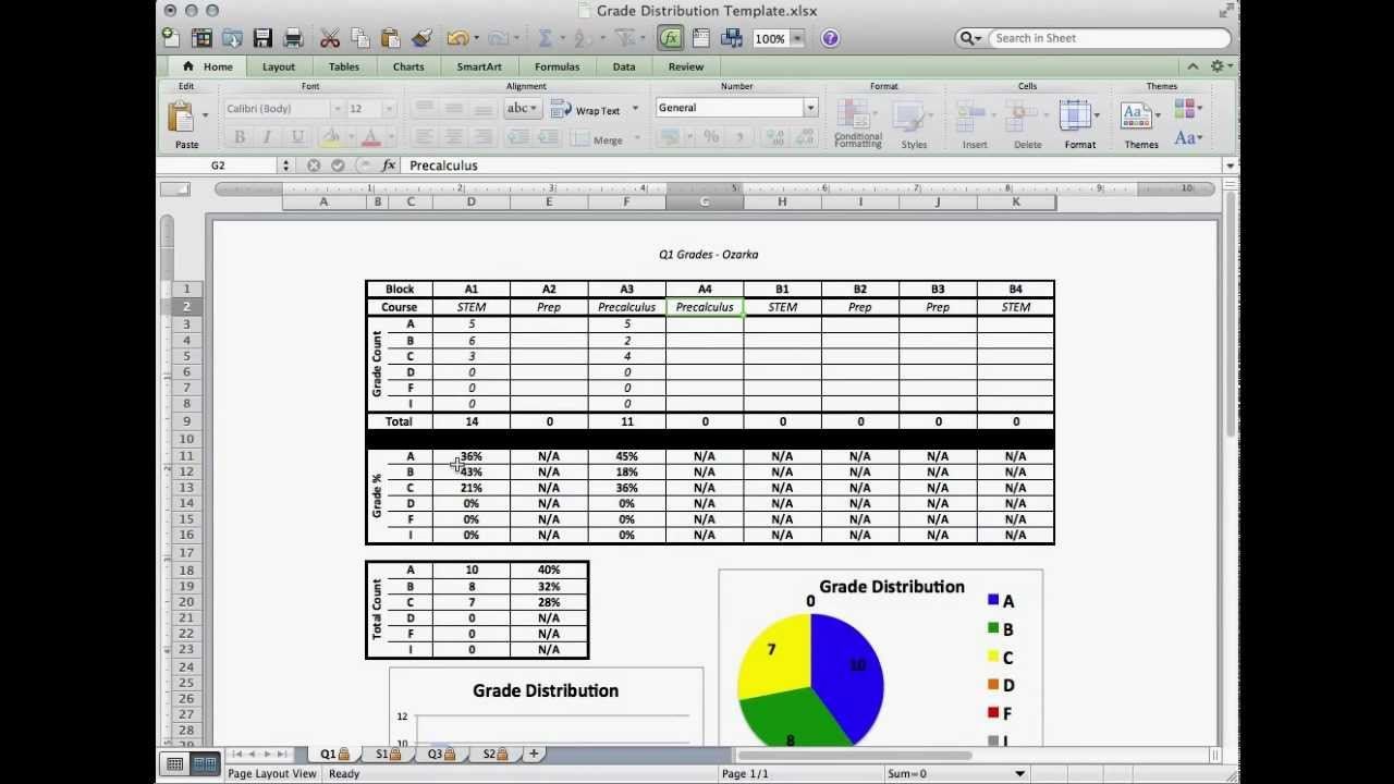 Grade Distribution Template - YouTube