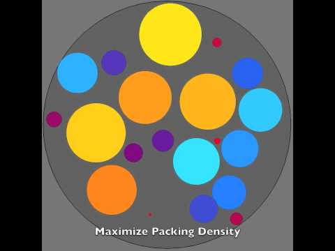 Packing and Layout Optimization 01
