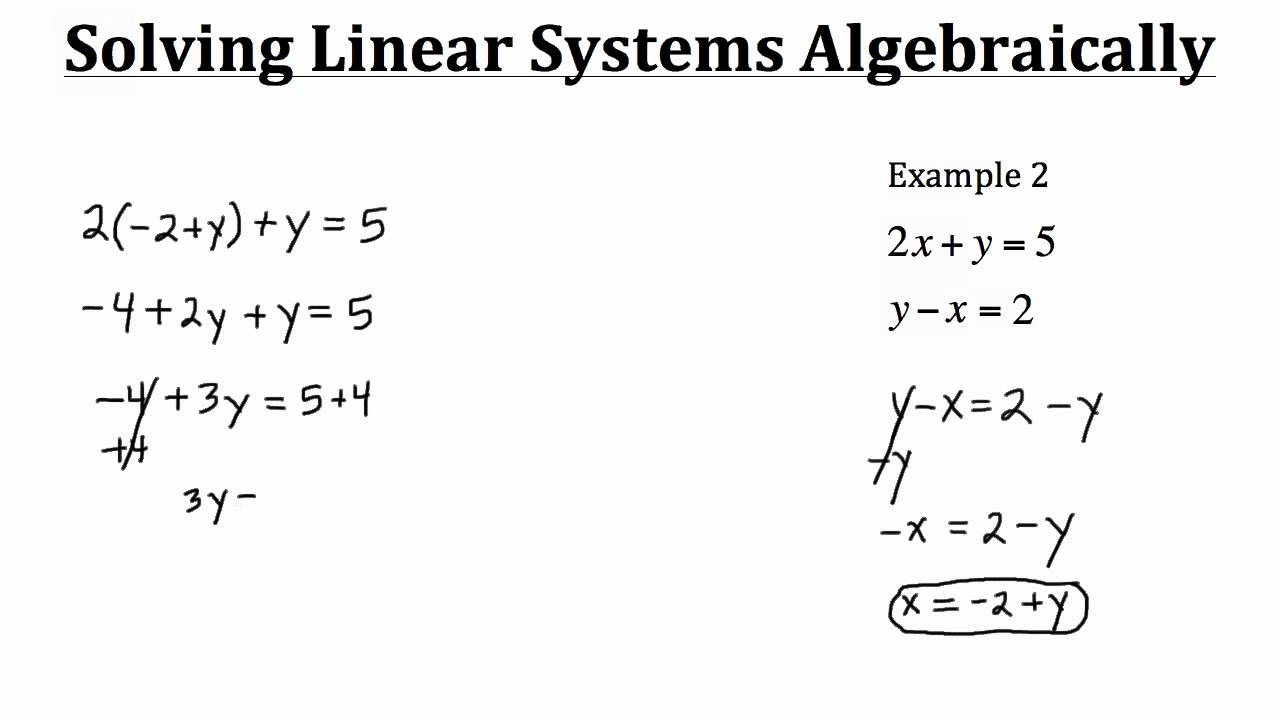 variety of equations essay Differential equations – why on studybaycom - mathematics, other types - professorn   343408.
