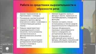 Межпредметные связи с Литературой при изучении Русского языка 10-11 класс - Виноградова Е. М.