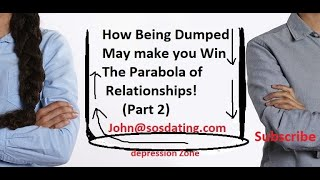 How Being Dumped May make you Win - The Parabola of Relationships! (Part 2)