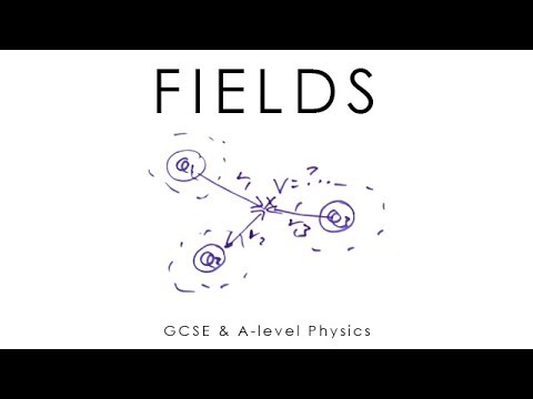 Gravitational & Electric Fields - A-level Physics