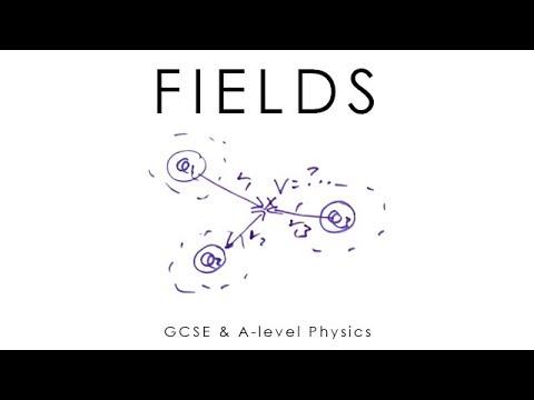 Gravitational & Electric Fields - A-level & GCSE Physics