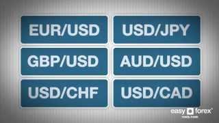 02 - Czym jest para walutowa? easy-forex Edukacja
