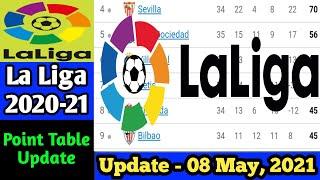 La Liga Point Table Update 08 May 2021   La Liga Point Table Standing   La Liga Point Table Today