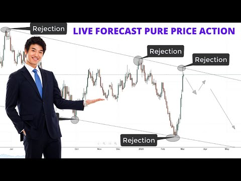 EUR/USD And EUR/JPY Live Forecast With The Help Of Price Action   Trading Trick   Forex Strategy