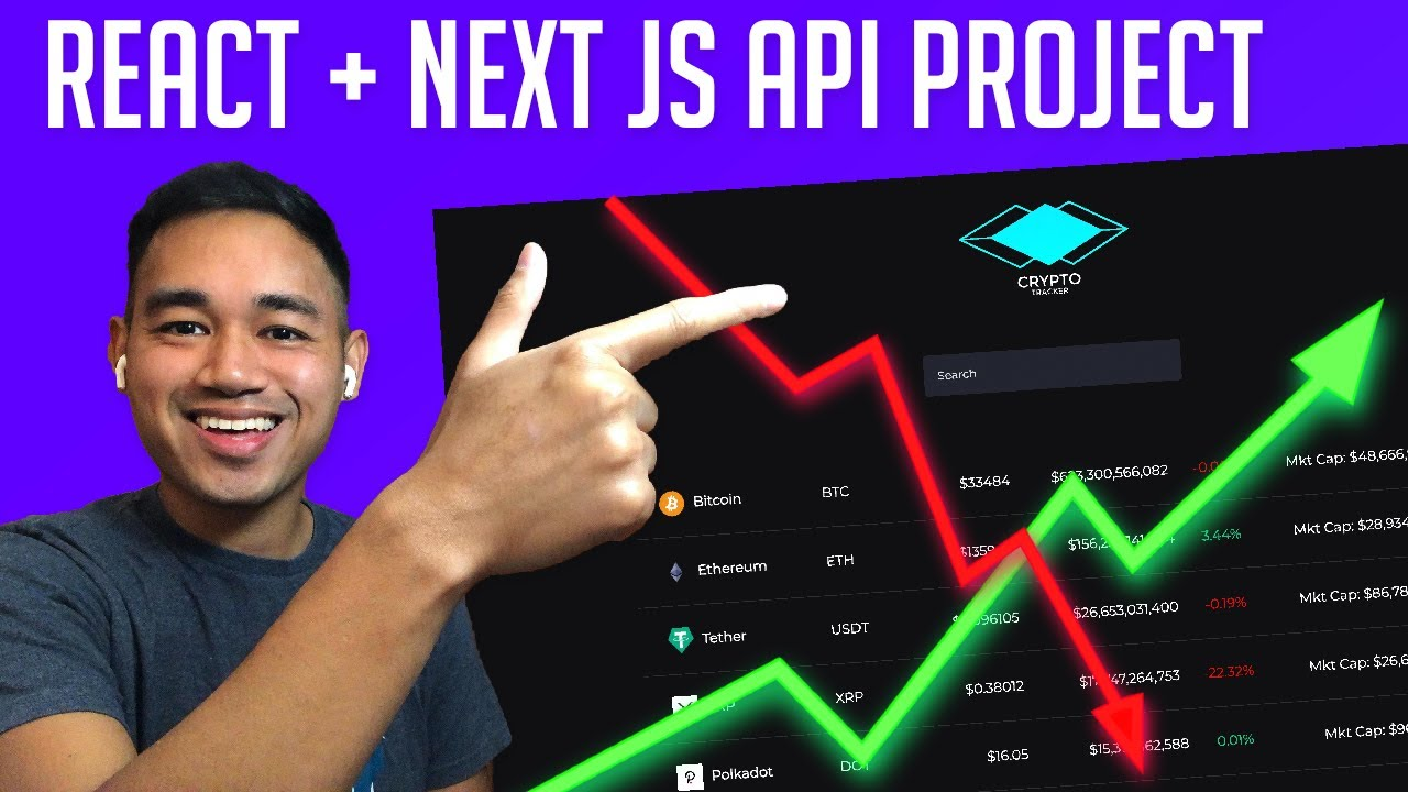 Bitcoin Cryptocurrency Finance Price Tracker App - React + Next JS API Project Tutorial