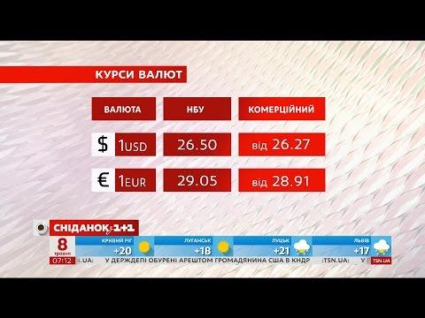 Межбанк Онлайн - Межбанковский валютный рынок Украины в