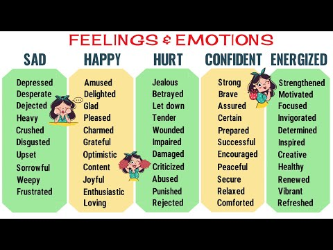 Feelings and Emotions Words: List of Useful Words to Describe Feelings & Emotions in English!
