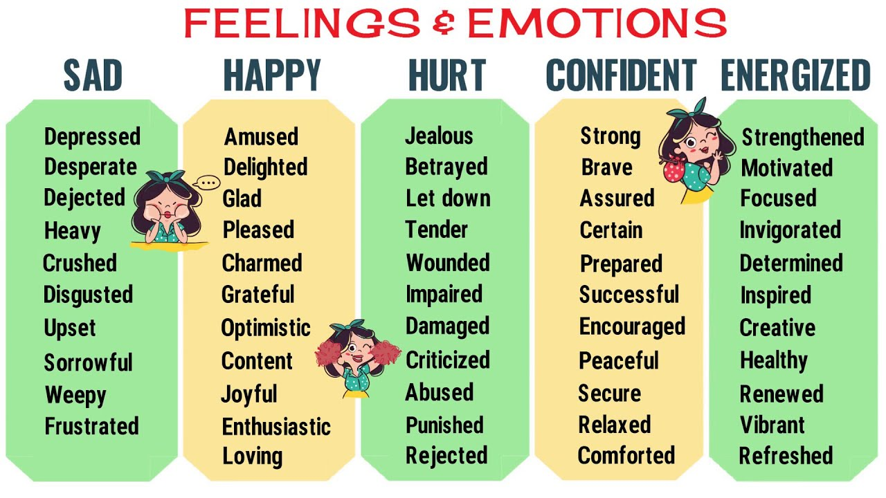 Feelings and Emotions Words: List of Useful Words to ...