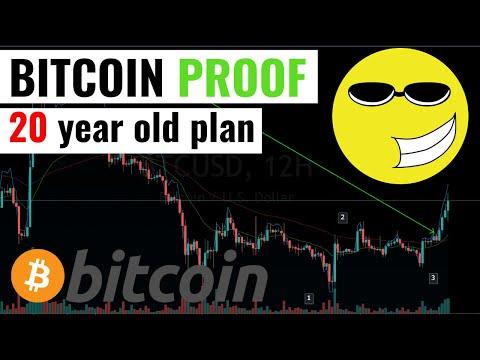PROOF Bitcoin Followed TWENTY YEAR OLD Trading Plan