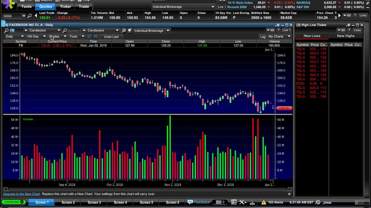 Day Trading Live Stock Market News The First Trading